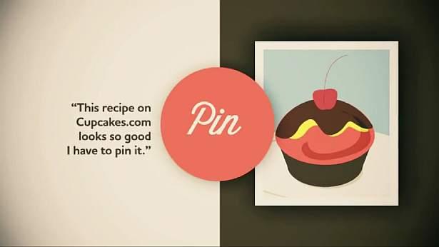 Pinterest w animacji