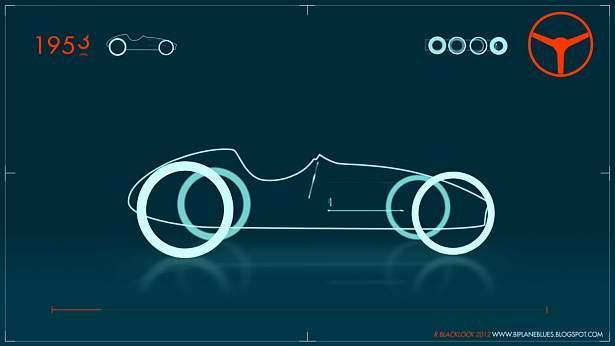 Maksymalnie przyspieszona F1